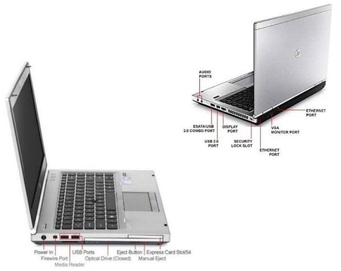 پورت های لپ تاپ اچ پی 8470